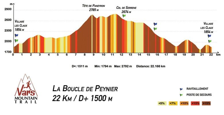 Boucle de Peynier 2014